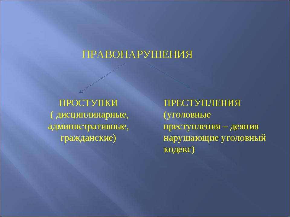 ПРАВОНАРУШЕНИЯ ПРОСТУПКИ ( дисциплинарные, административные, гражданские) ПР...