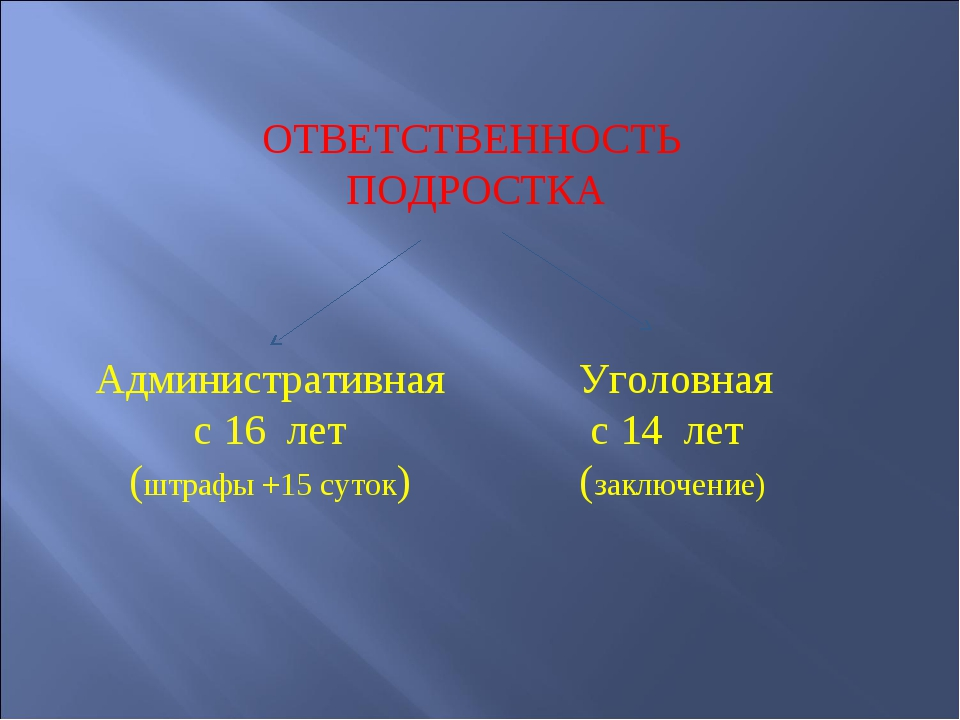 ОТВЕТСТВЕННОСТЬ ПОДРОСТКА Административная с 16 лет (штрафы +15 суток) Уголов...