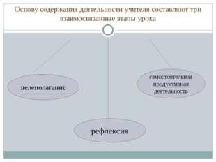 Основу содержания деятельности учителя составляют три взаимосвязанные этапы у