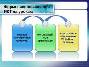 Формы использования ИКТ на уроках: готовые электронные продукты мультимедий-