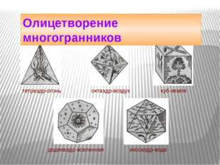 Олицетворение многогранников додекаэдр-вселенная икосаэдр-вода октаэдр-воздух