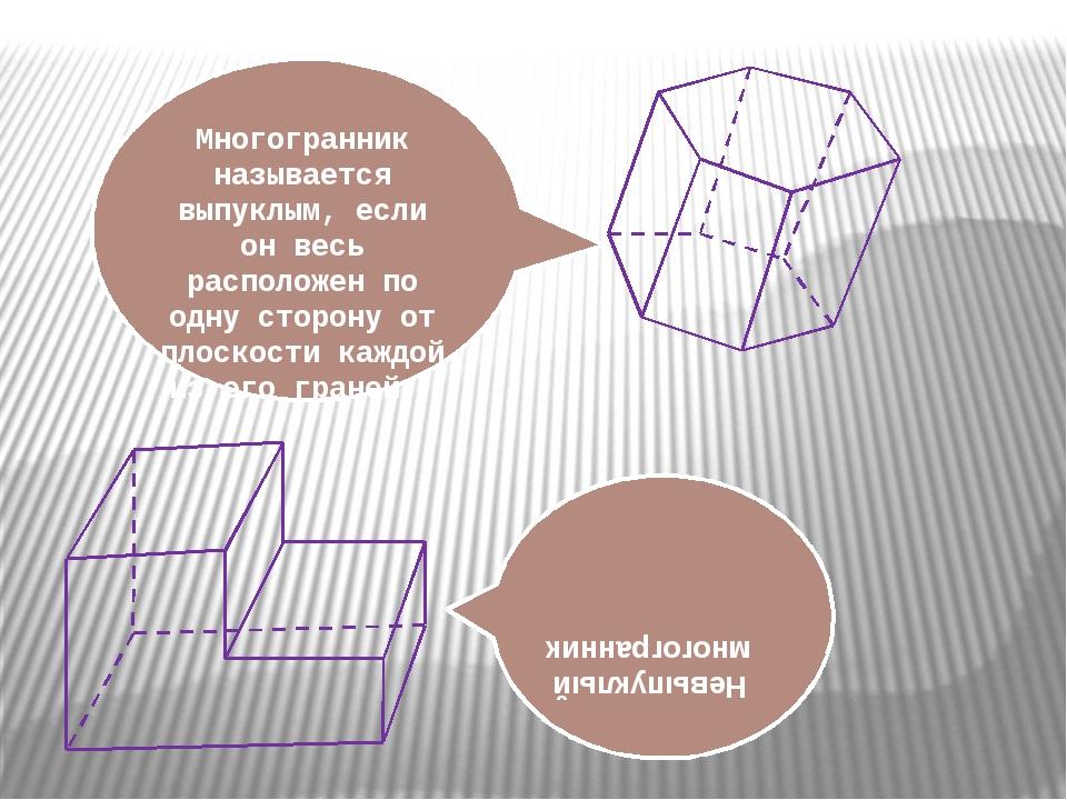 Невыпуклый многогранник Многогранник называется выпуклым, если он весь распол...