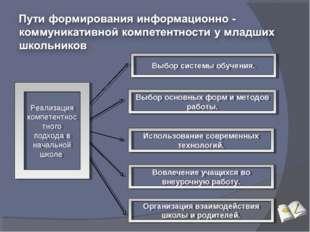 Организация взаимодействия школы и родителей. Вовлечение учащихся во внеурочн