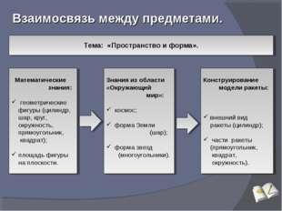 Взаимосвязь между предметами. Математические знания: геометрические фигуры (ц