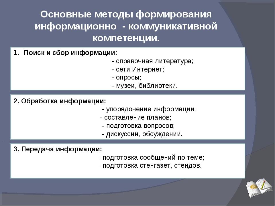 Основные методы формирования информационно - коммуникативной компетенции. Пои...