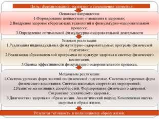 Цель: формирование, развитие и сохранение здоровья Условия реализации: 1.Реал