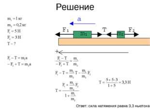 Решение Ответ: сила натяжения равна 3,3 ньютона.
