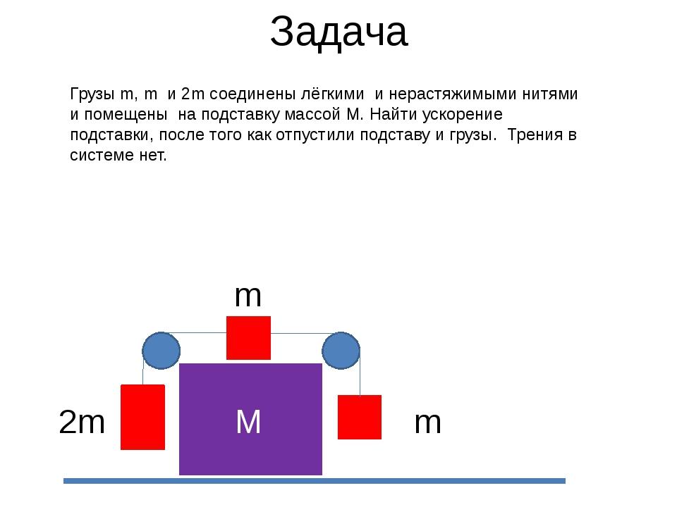 Задача М m 2m m Грузы m, m и 2m соединены лёгкими и нерастяжимыми нитями и по...