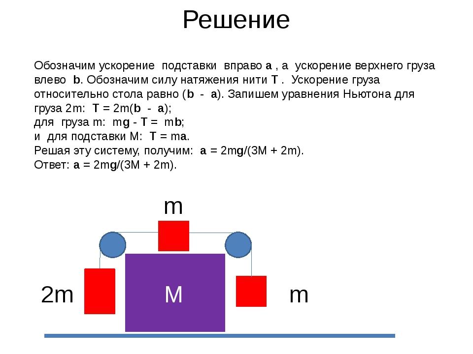 Решение М m 2m m Обозначим ускорение подставки вправо а , а ускорение верхнег...