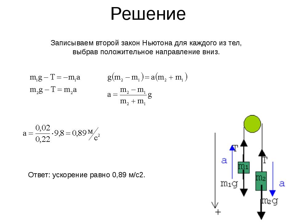Решение Записываем второй закон Ньютона для каждого из тел, выбрав положитель...