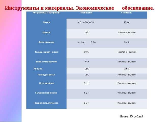Инструменты и материалы. Экономическое обоснование. Итого: 95 рублей Инструме...