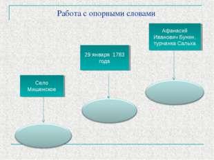 Село Мишенское 29 января 1783 года Афанасий Иванович Бунин, турчанка Сальха Р