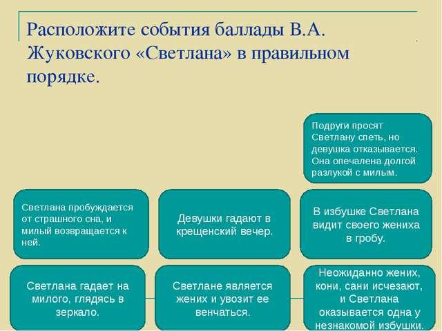 Расположите события баллады В.А. Жуковского «Светлана» в правильном порядке....