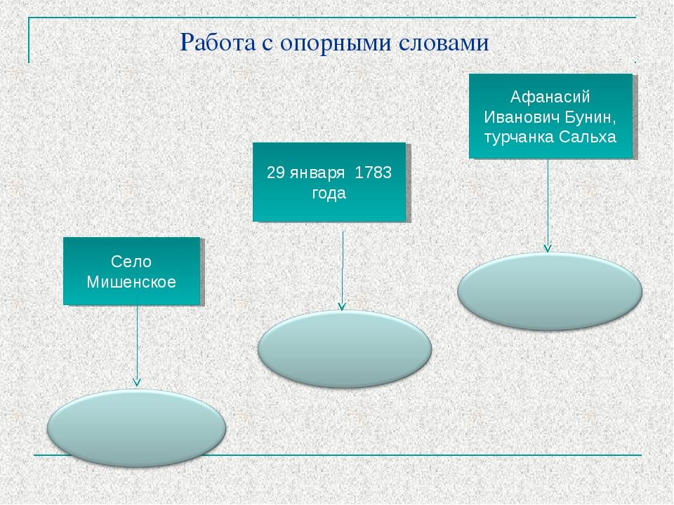 Село Мишенское 29 января 1783 года Афанасий Иванович Бунин, турчанка Сальха Р...