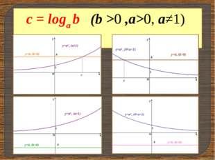 с = loga b (b >0 ,a>0, a≠1)