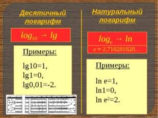 Десятичный логарифм Натуральный логарифм ( ) Примеры: lg10=1, lg1=0, lg0,01=-