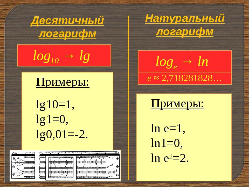 Десятичный логарифм Натуральный логарифм ( ) Примеры: lg10=1, lg1=0, lg0,01=-...