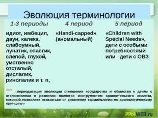 Эволюция терминологии 1-3 периоды 4 период 5 период идиот,имбецил,даун, калек