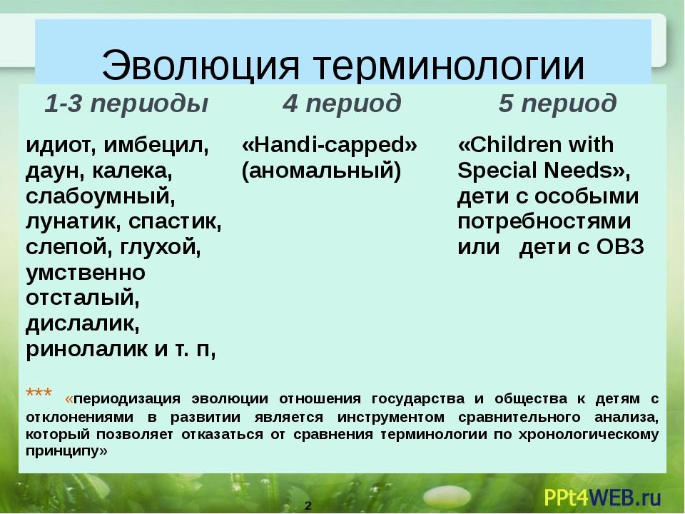Эволюция терминологии 1-3 периоды 4 период 5 период идиот,имбецил,даун, калек...