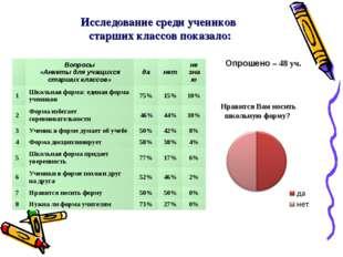 Исследование среди учеников старших классов показало: Опрошено – 48 уч. Нрави