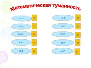 45+3 48 80-7 73 94 54+40 60-45 15 46+8 37-9 75-30 86-3 54 28 45 83 90-4 44+7