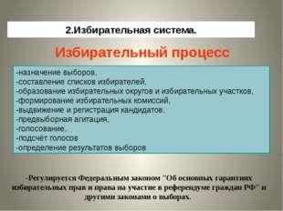 2.Избирательная система. Избирательный процесс -назначение выборов, -составле
