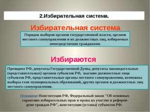 2.Избирательная система. Избирательная система Порядок выборов органов госуда