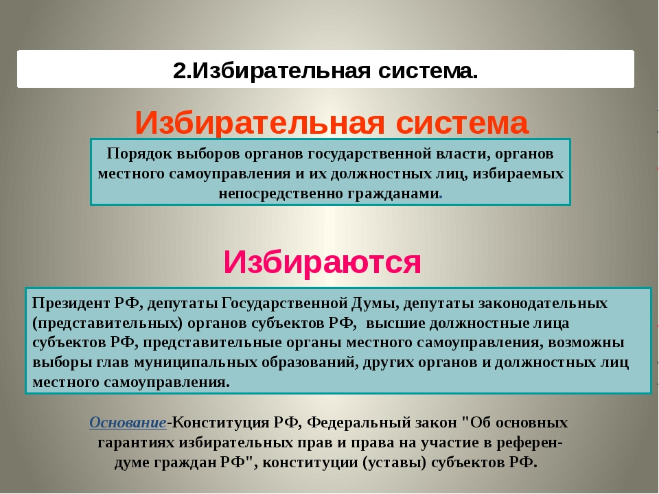 2.Избирательная система. Избирательная система Порядок выборов органов госуда...