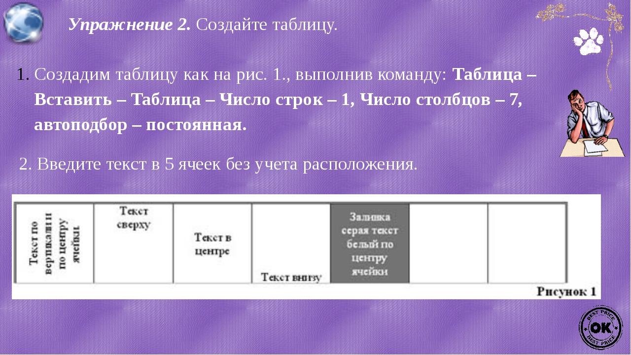 Упражнение 2. Создайте таблицу. Создадим таблицу как на рис. 1., выполнив ком...