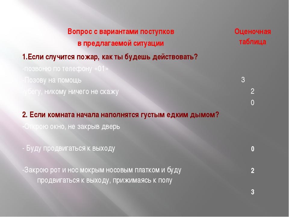 Вопрос с вариантами поступков в предлагаемой ситуации Оценочная таблица 1.Ес...