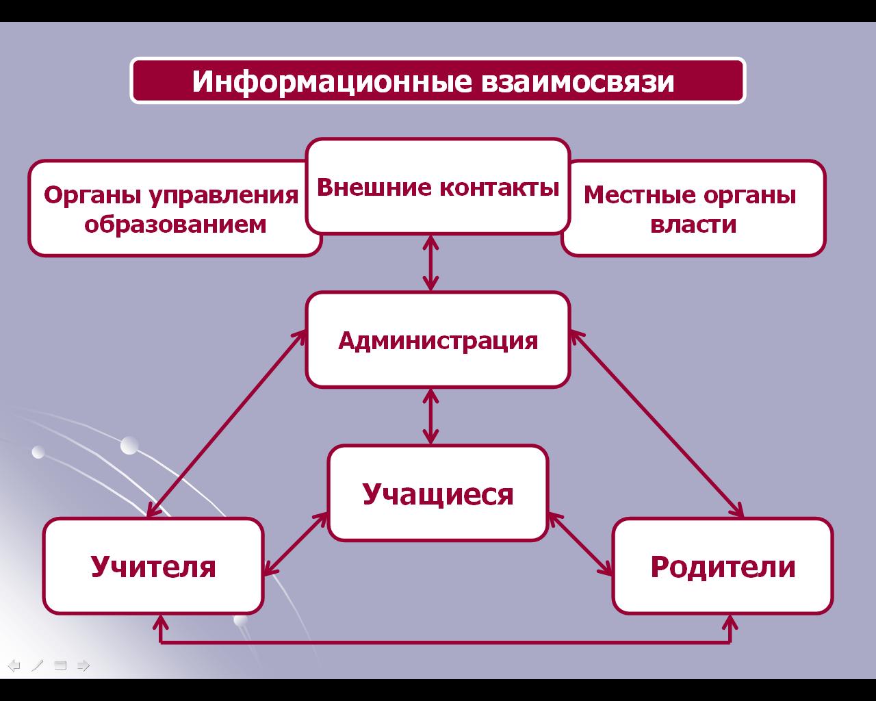 Система специальных учебно-воспитательных учреждений схема