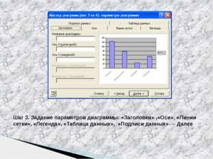 Шаг 3. Задание параметров диаграммы: «Заголовки» ,«Оси», «Линии сетки», «Леге