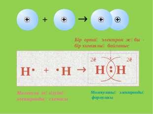 Н + Н  Н Н 2ē 2ē Бір ортақ электрон жұбы - бір химиялық байланыс Молекуланың