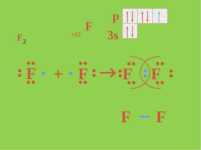 +17 F F + F  F F F F 2 F www.ZHARAR.com