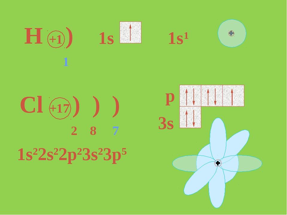 Cl +17 ) ) ) 2 8 7 1s22s22p23s23p5 H +1 ) 1 www.ZHARAR.com