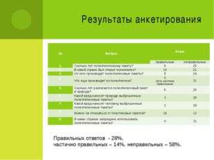 Результаты анкетирования Правильных ответов - 28%, частично правильных – 14%,