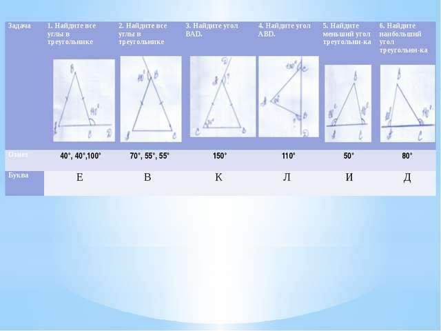 Задача 1. Найдите все углы втреугольнике  2. Найдите все углы в треугольнике...