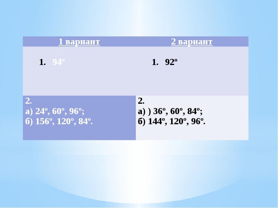 1 вариант 2 вариант 94º 92º 2. а)24º, 60º, 96º; б) 156º, 120º, 84º. 2. а)) 36...