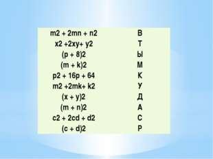 m2+ 2mn+n2 В x2+2xy+y2 Т (р + 8)2 Ы (m + k)2 М р2+ 16р + 64 К m2+2mk+ k2 У (x