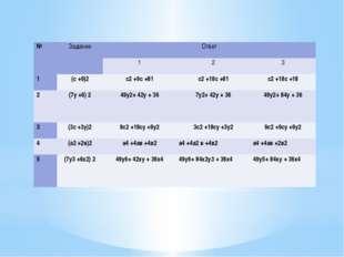 № Задание Ответ 1 2 3 1 (с +9)2 с2+9с +81 с2+18с +81 с2+18с +18 2 (7у +6)2 49