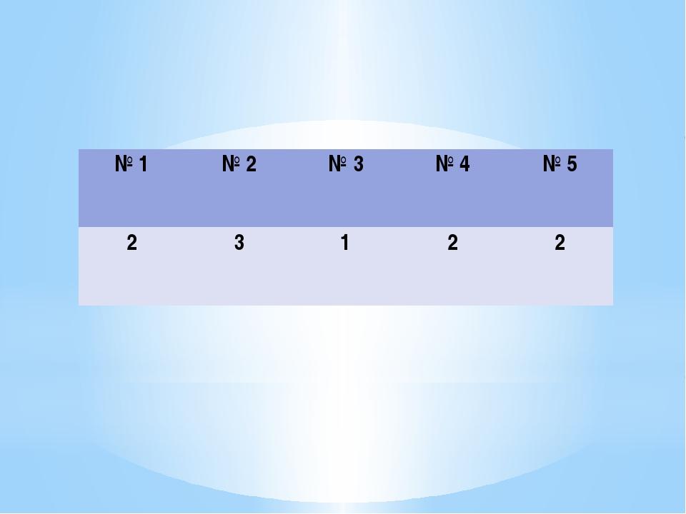 № 1 № 2 № 3 № 4 № 5 2 3 1 2 2
