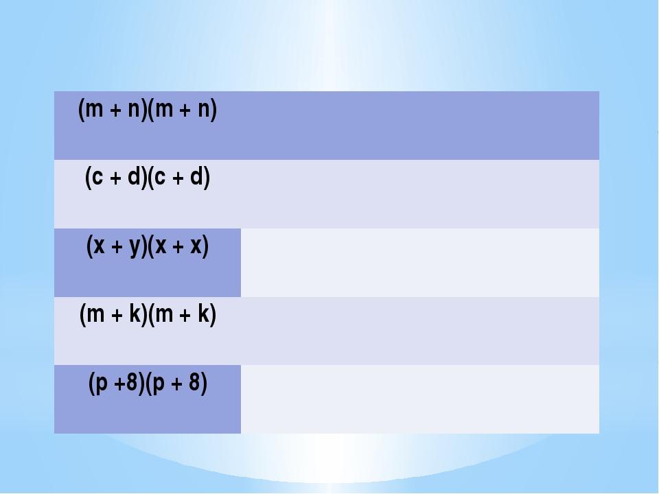 (m+n)(m+n) (c+d)(c+d) (x+y)(x+x) (m+k)(m + k) (р +8)(р + 8)
