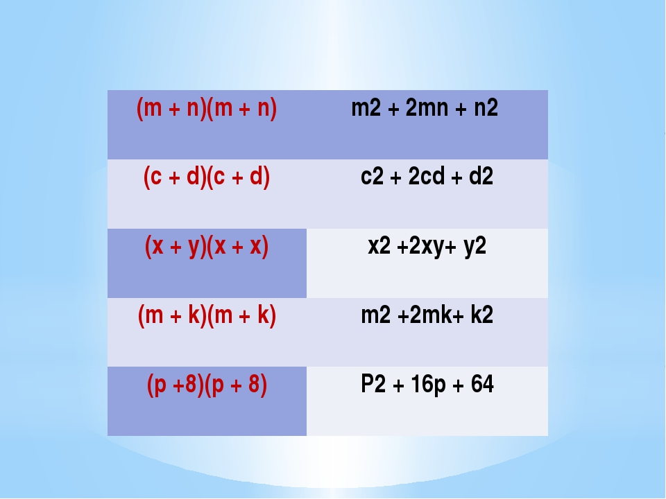(m+n)(m+n) m2+ 2mn+n2 (c+d)(c+d) c2+ 2cd+d2 (x+y)(x+x) x2+2xy+y2 (m+k)(m + k...