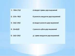 1) 13b2+ (7c)2 a) квадрат суммы двух выражений 2) (0,5a- 16b)2 б) разность кв