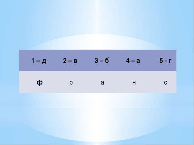 1 – д 2 – в 3 – б 4 – а 5 - г ф р а н с
