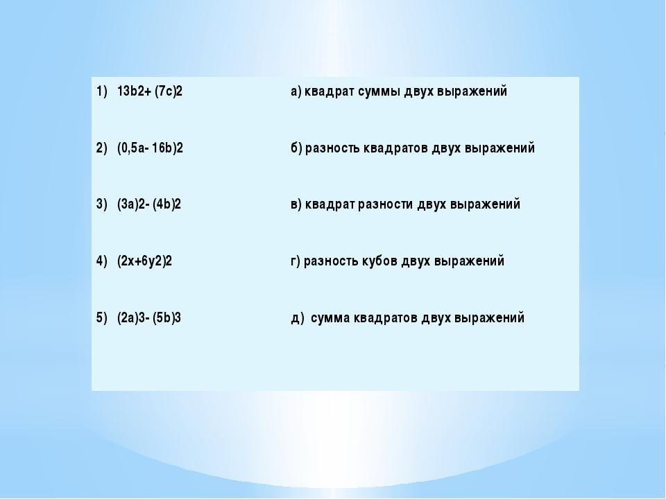 1) 13b2+ (7c)2 a) квадрат суммы двух выражений 2) (0,5a- 16b)2 б) разность кв...