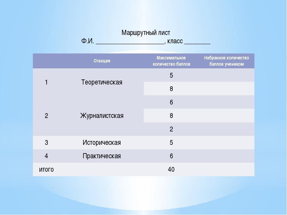 Маршрутный лист Ф.И. _____________________, класс ________ Станция Максимальн...