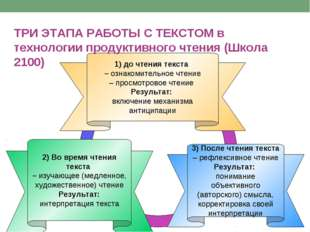 3) После чтения текста – рефлексивное чтение Результат: понимание объективног