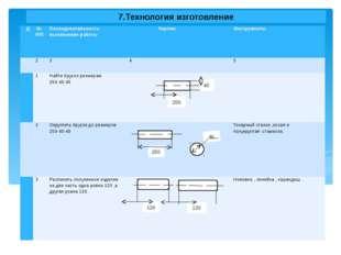 7.Технология изготовление 120 130 Д № П/П Последовательность выполнение работ