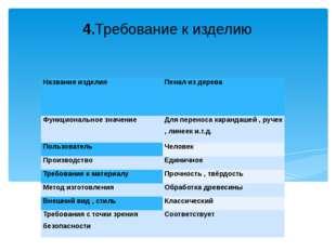 4.Требование к изделию Название изделия Пенал из дерева Функциональное значе